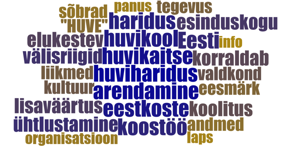 Eesti Huvikoolide Liit